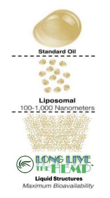 regular-oil-vs-liposomes-vs-llth.png