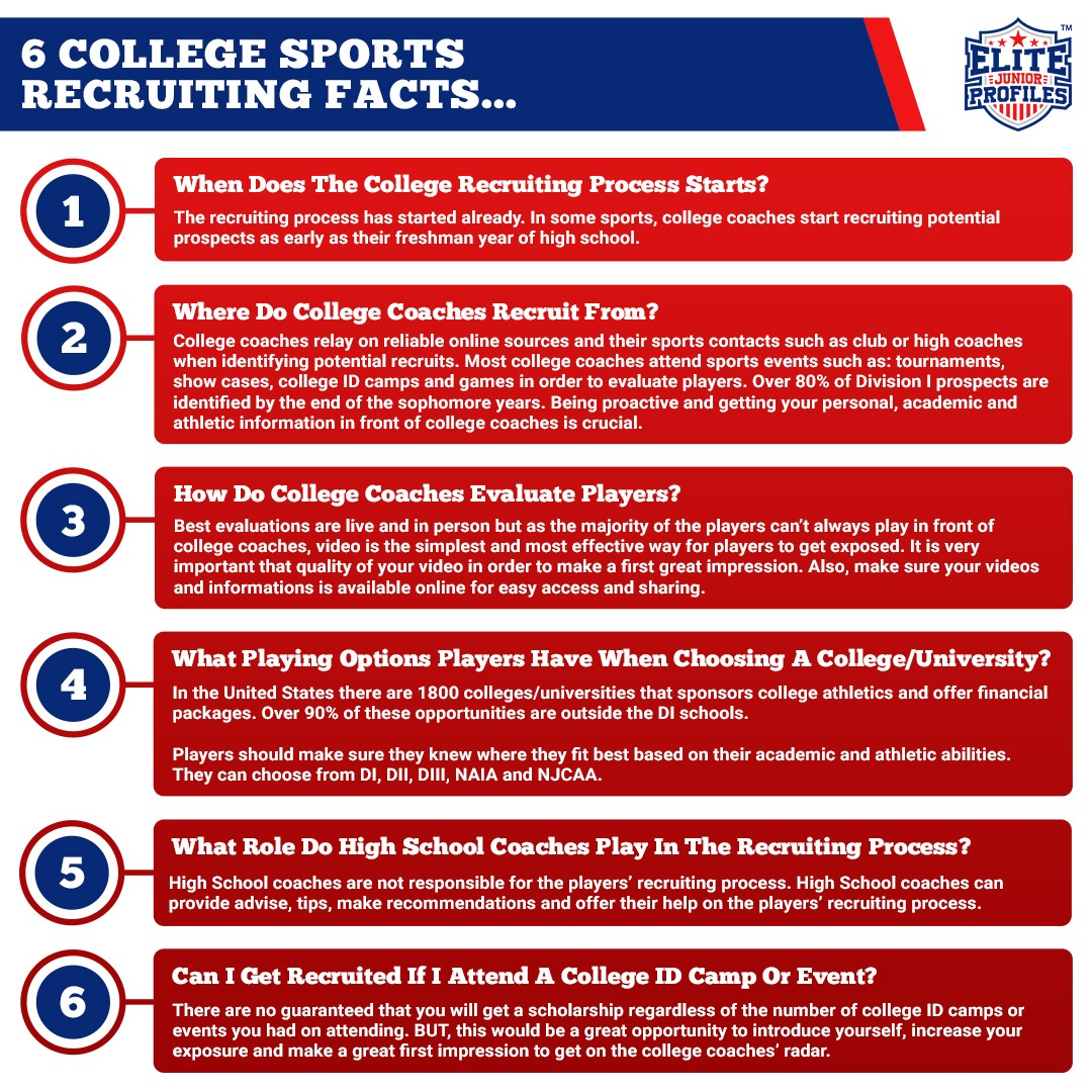 6 College Sports Recruiting Facts.jpg